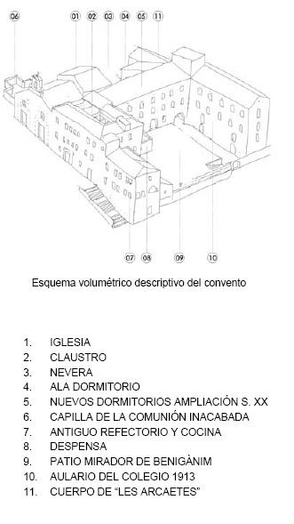 Esquema volumetrico Convento